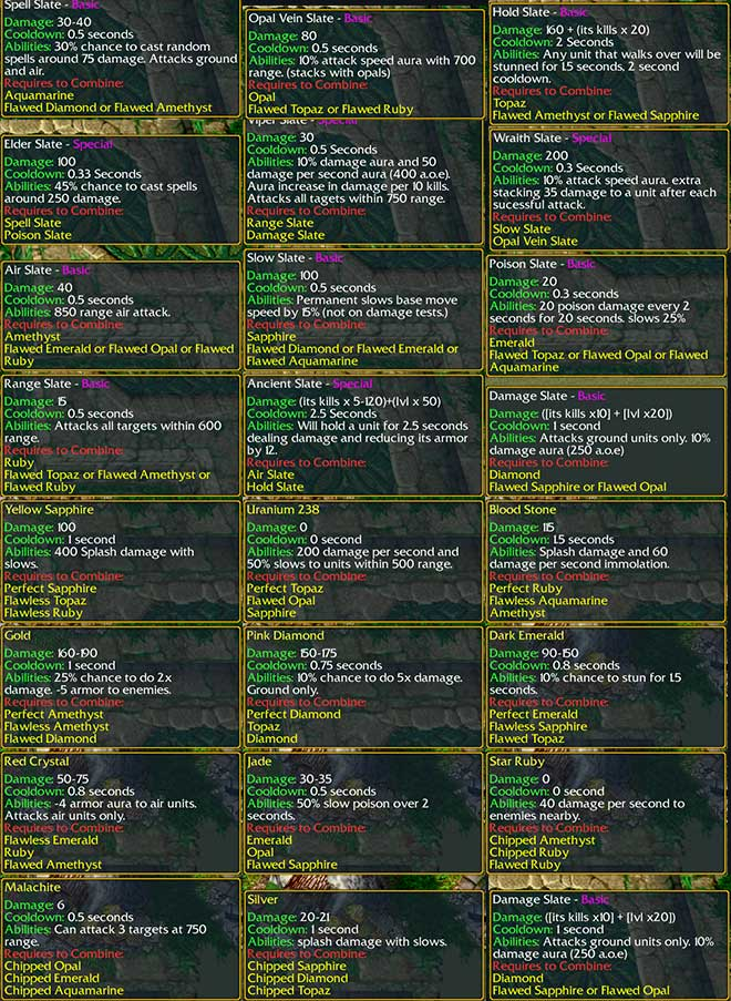 BK Gem TD tower recipes